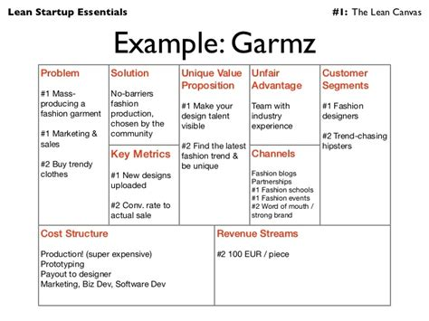 lean business plan template lean canvas business plan template templates resume