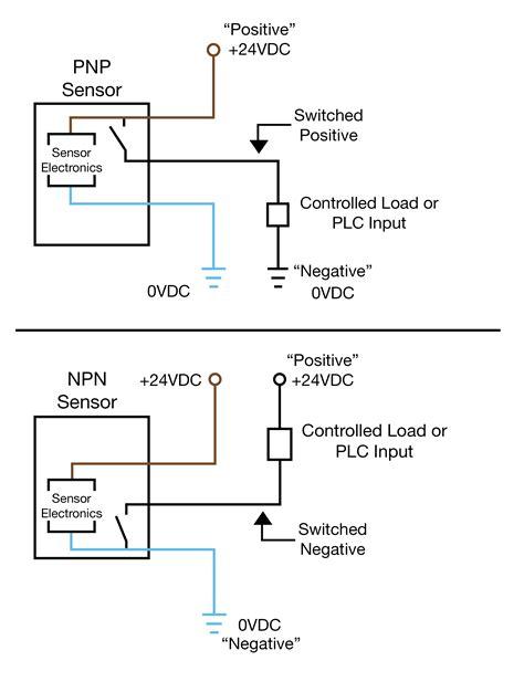 photoelectric sensor wiring diagram wiring diagram and