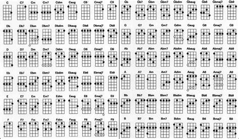 ukulele lessons advanced free ukulele lessons ukulele resource center