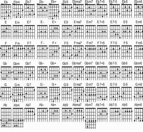 belajar kunci gitar not with me belajar kunci gitar not angka lagu terbaru