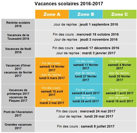 Calendrier 2017 Vacances Scolaires Zone Calendrier Scolaire Zones A B C Vacances Scolaires Var St