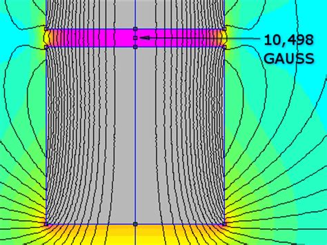 inductor magnetic field strength calculator gap calculator