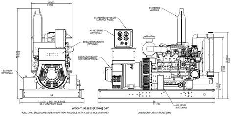 Drawing Generator by Generator Set Drawing