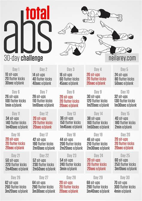30 day total abs challenge strong abs you sassy fit
