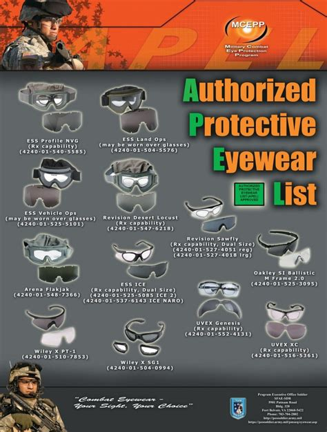 authorized protective eyewear list posters collection
