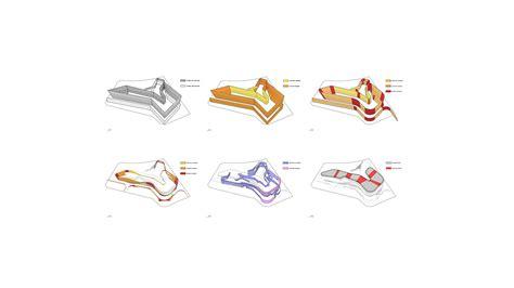 Landscape Architecture Concept Diagrams Concept Diagram Landscape Architecture Search