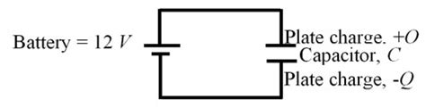 max charge on a capacitor lc circuit max charge on capacitor 28 images max charge on capacitor 28 images for the circuit below