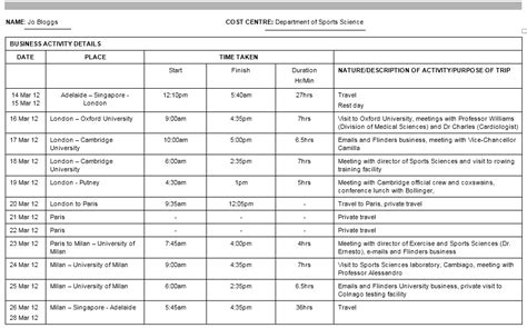 business itinerary template travel itinerary templates