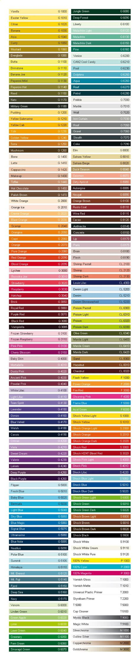 complete pantone ink color chart useful when redecorating too click the picture to see the