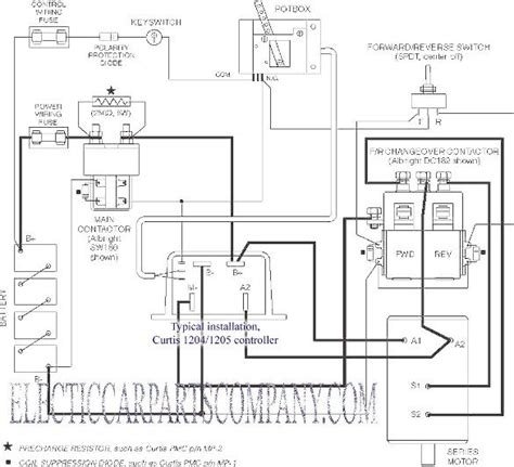 reznor wiring diagram 21 wiring diagram images wiring