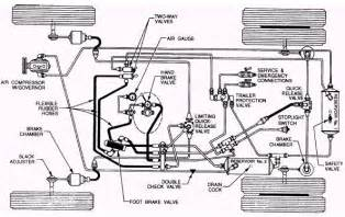 Truck Air Brake Systems Diagrams 6 Best Images Of Air Brake Parts Diagram Semi Trailer