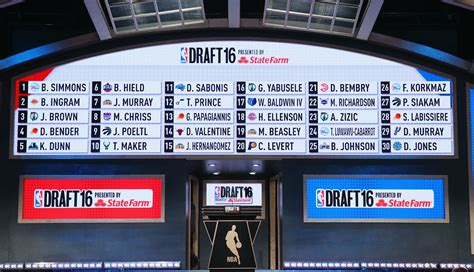 nba nba draft 2016 up sportal