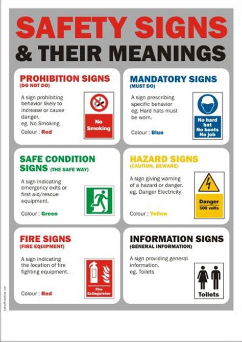 25 best ideas about safety posters on pinterest health