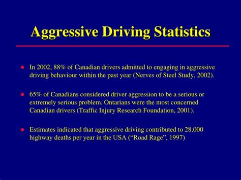 Aggressive Driving Essay by Ubc Essay Application Romeo And Juliet Act 1 And 2 Essay
