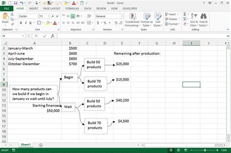 How To Draw A Decision Tree In Excel Techwalla Com Free Decision Tree Template Excel