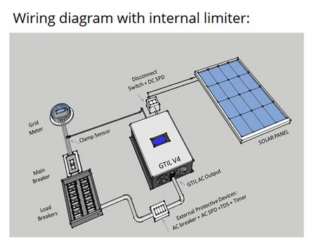 solar power grid connection diagram solar power 3 phase wiring diagrams wiring diagram manual