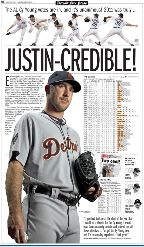 Detroit Free Press Celebrates A Cy Young Award With