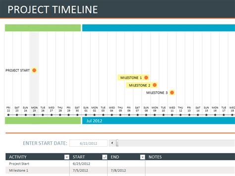 Project Timeline Template Excel by Project Timeline Template Excel