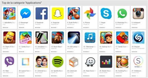 Application De D 233 Cryptage Choisir Une Application Ou Un Site Mobile