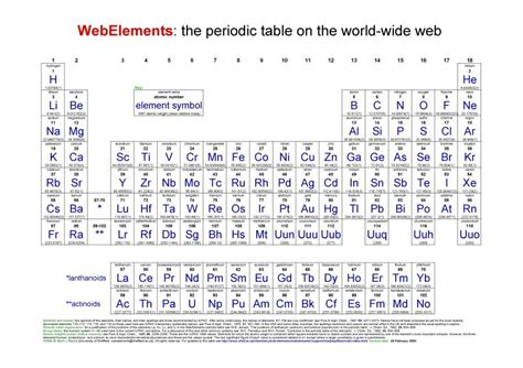 webelements periodic table printable periodic table of the