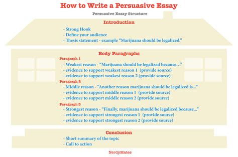 persuasive essay exle how to write a thesis essay 28 images 11 writing a