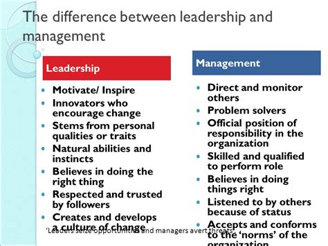 Difference Between Mba And Orgganizational Management by Managing Change Leadership Ppt