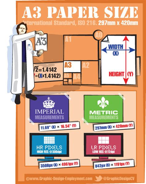 Poster Print Foto A3 a3 paper dimensions free infographic of the iso a3 paper size