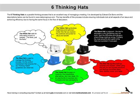 Positive Thinking Dk Essential Managers Ebook E Book edward de bono six thinking hats ebook free gettwear