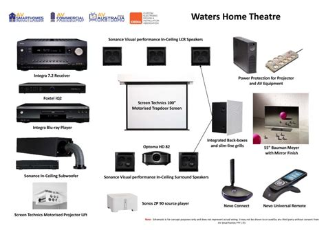 home theater design checklist simple ceiling ideas
