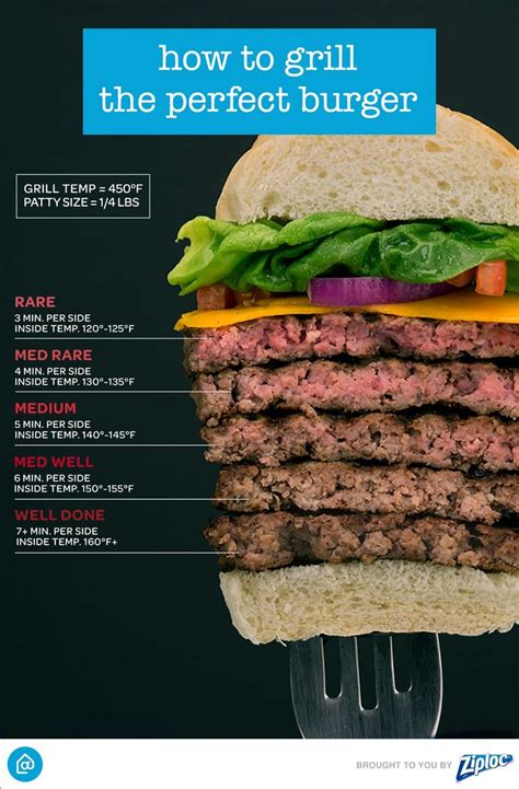 Easy Burger Recipes For The Grill by Best 25 Grilling Burgers Ideas On Grilled