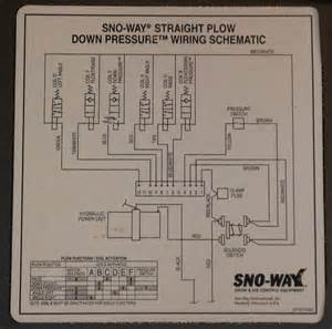snow way wire diagram way free printable wiring diagrams