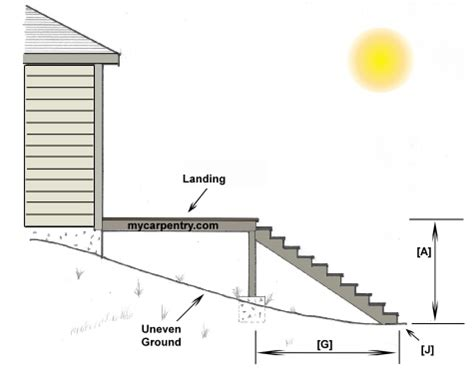 Steep Slope House Plans by Stair Calculator Calculate Stair Rise And Run