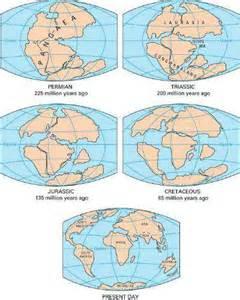 teoria de la deriva continental movimiento de los