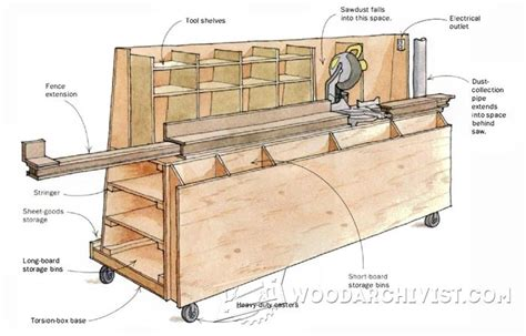 chop saw bench plans wood storage and miter saw stand plans woodarchivist