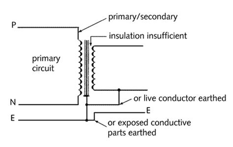 selv circuit what is separated low voltage selv sunpower uk