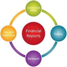 Advantages Mba Finance by Advantages And Limitations Of Ratio Analysis Explained