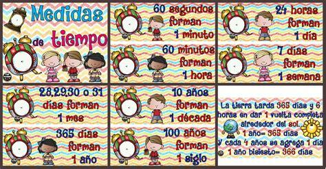 imagenes educativas el tiempo medidas de tiempo imagenes educativas