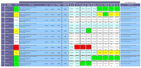 Practical Program Management Heatmap Tool Project Dashboards Program Management Dashboard Template