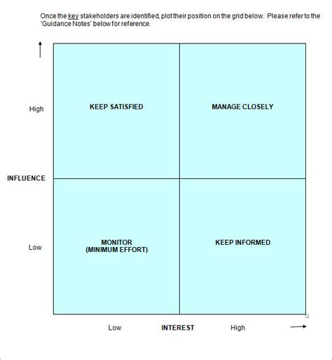 stakeholders map template stakeholder analysis template 9 free documents