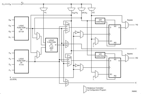 logic block diagram logic block diagram readingrat net