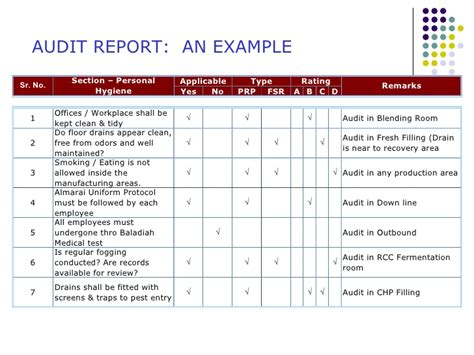 Gmp Audit Report Template 28 Images Gmp Audit Report Template 4 Professional And High Gmp Audit Checklist Template