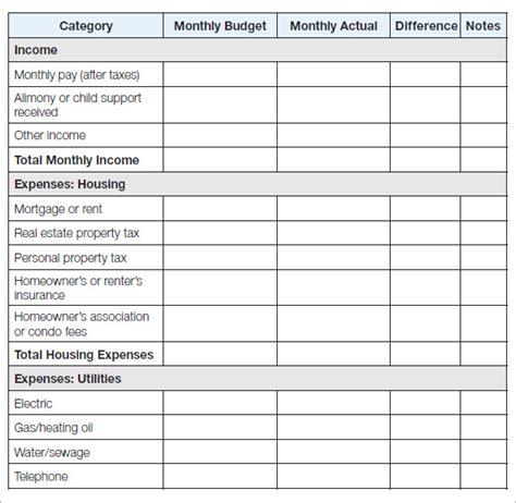 household budget samples  google docs google