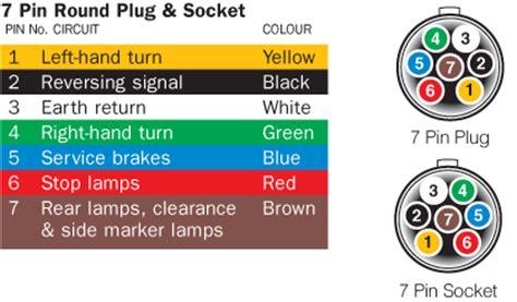 australian trailer and socket pinout wiring 7 pin