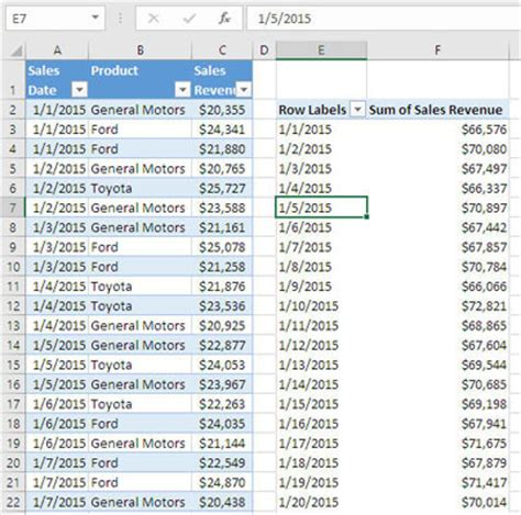 excel pivot tables for dummies grouping records in excel pivot tables dummies