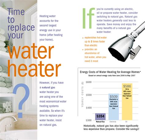 gas water heater is the best choice for your home