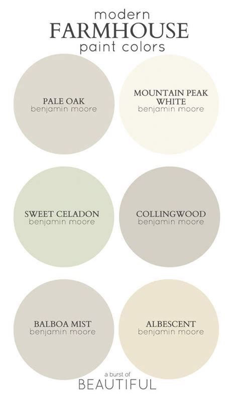 What Is The Best Paint For White Cabinets Modern Farmhouse Neutral Paint Colors Neutral Paint