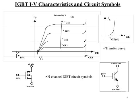 insulated gate bipolar transistor working bipolar transistor switching characteristics 28 images chapter 08 designing high speed cmos