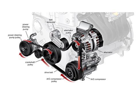 denso 3 wire alternator wiring diagram view one wire