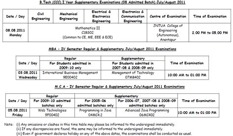 Mba Jntu Hyderabad Time Table by Jntu Anantapur Time Tables For The Postponed