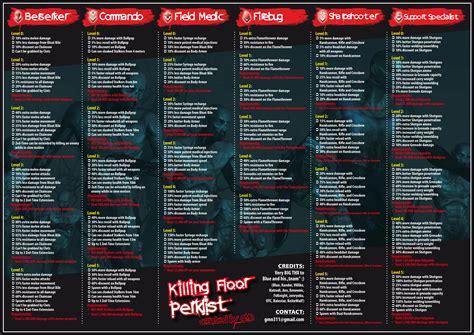 Killing Floor Pdf Free by Killing Floor Perklist By Gmn311 On Deviantart